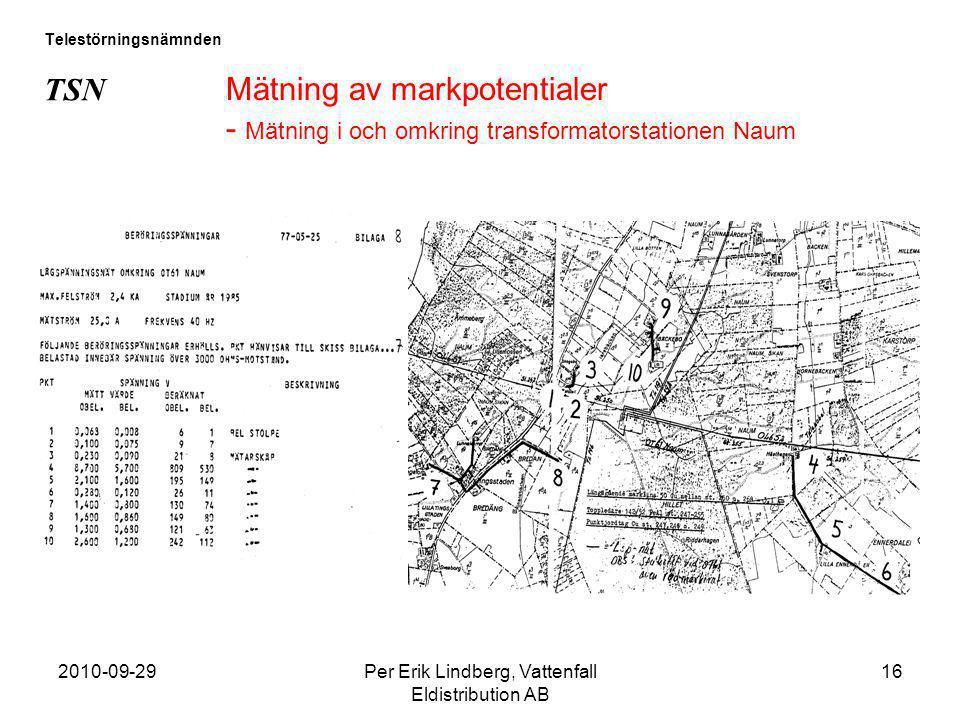 2010-09-29Per Erik Lindberg, Vattenfall Eldistribution AB 16 Telestörningsnämnden TSN Mätning av markpotentialer - Mätning i och omkring transformator