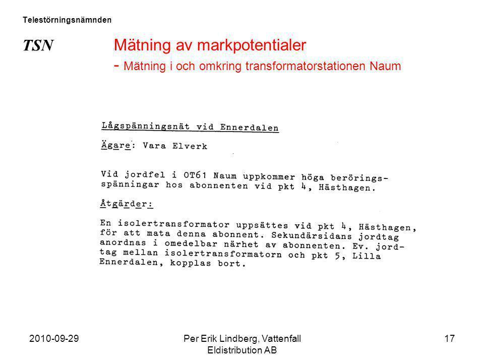 2010-09-29Per Erik Lindberg, Vattenfall Eldistribution AB 17 Telestörningsnämnden TSN Mätning av markpotentialer - Mätning i och omkring transformator