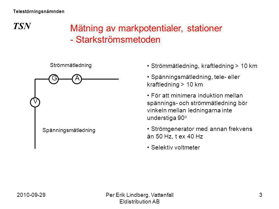 2010-09-29Per Erik Lindberg, Vattenfall Eldistribution AB 3 Telestörningsnämnden TSN Mätning av markpotentialer, stationer - Starkströmsmetoden V GA S