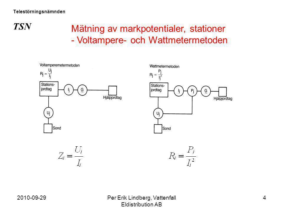 2010-09-29Per Erik Lindberg, Vattenfall Eldistribution AB 4 Telestörningsnämnden TSN Mätning av markpotentialer, stationer - Voltampere- och Wattmeter