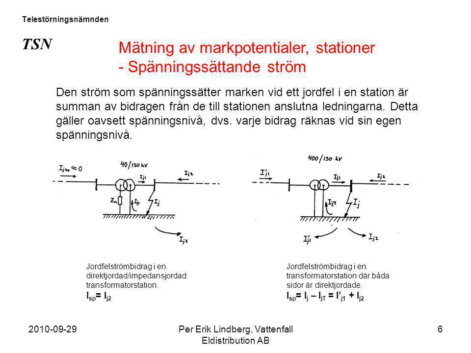 2010-09-29Per Erik Lindberg, Vattenfall Eldistribution AB 6 Telestörningsnämnden TSN Mätning av markpotentialer, stationer - Spänningssättande ström D