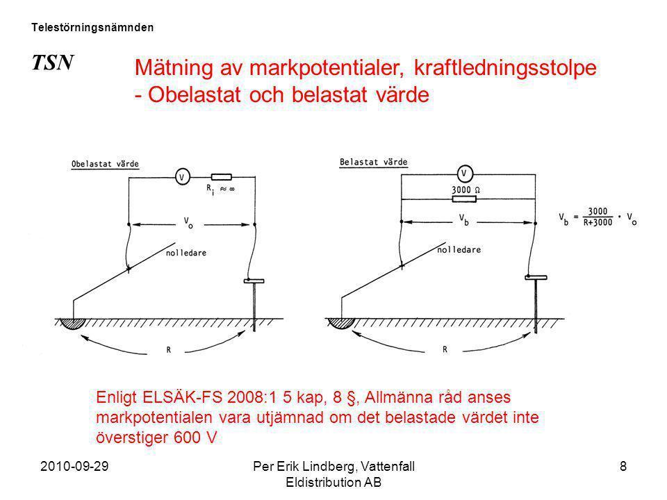 2010-09-29Per Erik Lindberg, Vattenfall Eldistribution AB 8 Telestörningsnämnden TSN Mätning av markpotentialer, kraftledningsstolpe - Obelastat och b