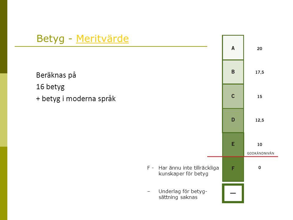 Betyg - MeritvärdeMeritvärde Beräknas på 16 betyg + betyg i moderna språk F -Har ännu inte tillräckliga kunskaper för betyg – Underlag för betyg- sätt