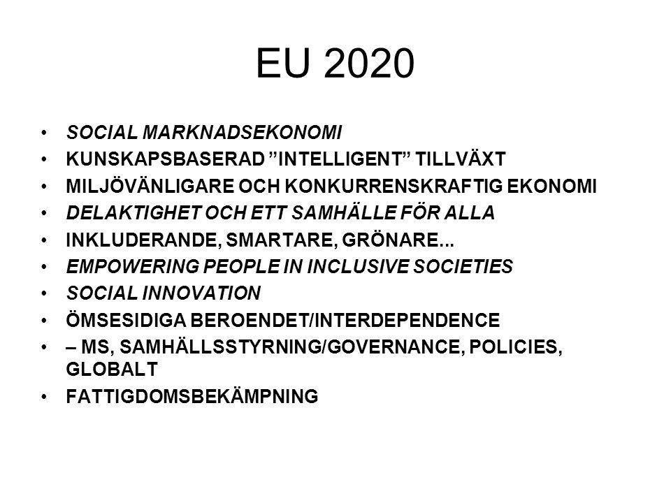 EU 2020 •SOCIAL MARKNADSEKONOMI •KUNSKAPSBASERAD INTELLIGENT TILLVÄXT •MILJÖVÄNLIGARE OCH KONKURRENSKRAFTIG EKONOMI •DELAKTIGHET OCH ETT SAMHÄLLE FÖR ALLA •INKLUDERANDE, SMARTARE, GRÖNARE...