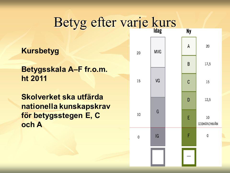 Betyg efter varje kurs Kursbetyg Betygsskala A–F fr.o.m. ht 2011 Skolverket ska utfärda nationella kunskapskrav för betygsstegen E, C och A