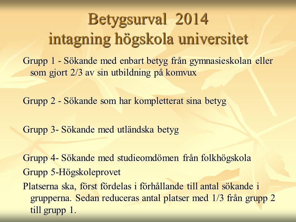 Betygsurval 2014 intagning högskola universitet Grupp 1 - Sökande med enbart betyg från gymnasieskolan eller som gjort 2/3 av sin utbildning på komvux