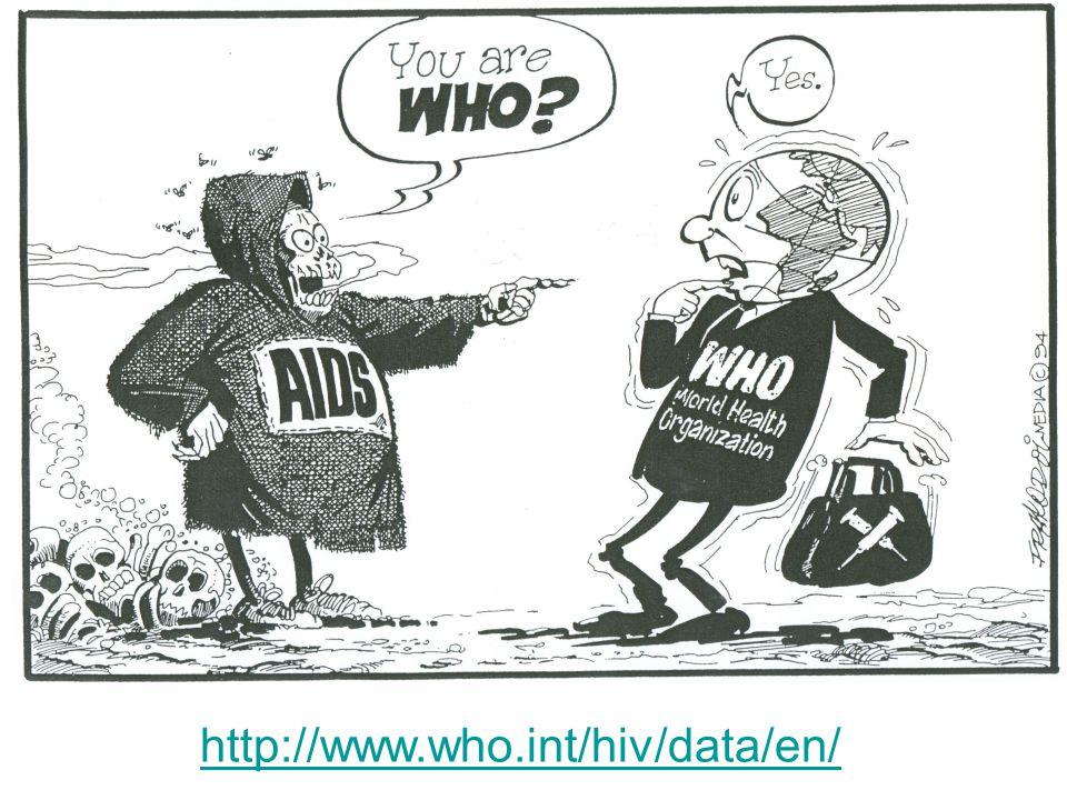 WHO http://www.who.int/hiv/data/en/