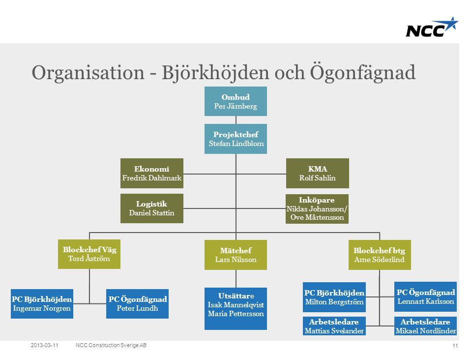 Title and content Organisation - Björkhöjden och Ögonfägnad 2013-03-11NCC Construction Sverige AB 11 Ombud Per Järnberg KMA Rolf Sahlin Projektchef St