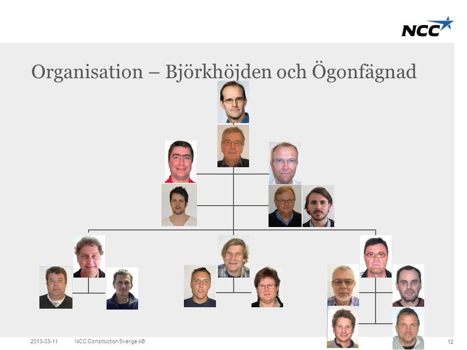 Title and content Organisation – Björkhöjden och Ögonfägnad 2013-03-11NCC Construction Sverige AB 12