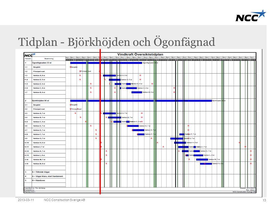 Title and content Tidplan - Björkhöjden och Ögonfägnad 2013-03-11NCC Construction Sverige AB 13