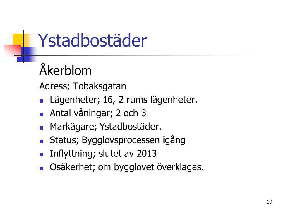 10 Ystadbostäder Åkerblom Adress; Tobaksgatan  Lägenheter; 16, 2 rums lägenheter.  Antal våningar; 2 och 3  Markägare; Ystadbostäder.  Status; Byg