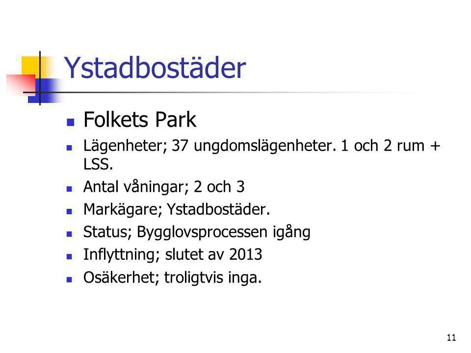 11 Ystadbostäder  Folkets Park  Lägenheter; 37 ungdomslägenheter. 1 och 2 rum + LSS.  Antal våningar; 2 och 3  Markägare; Ystadbostäder.  Status;