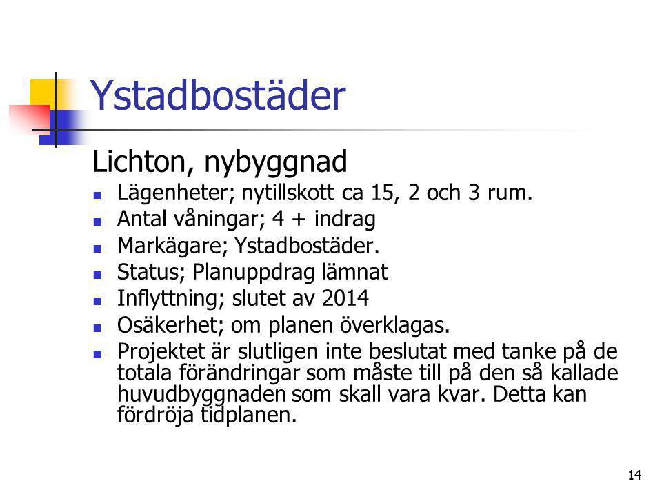 14 Ystadbostäder Lichton, nybyggnad  Lägenheter; nytillskott ca 15, 2 och 3 rum.  Antal våningar; 4 + indrag  Markägare; Ystadbostäder.  Status; P