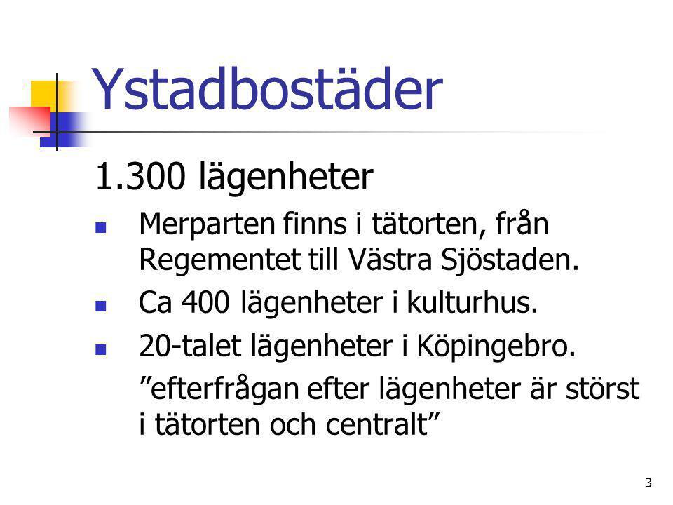 3 Ystadbostäder 1.300 lägenheter  Merparten finns i tätorten, från Regementet till Västra Sjöstaden.  Ca 400 lägenheter i kulturhus.  20-talet läge