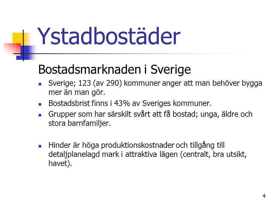 4 Ystadbostäder Bostadsmarknaden i Sverige  Sverige; 123 (av 290) kommuner anger att man behöver bygga mer än man gör.  Bostadsbrist finns i 43% av