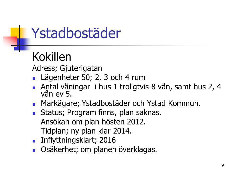 9 Ystadbostäder Kokillen Adress; Gjuterigatan  Lägenheter 50; 2, 3 och 4 rum  Antal våningar i hus 1 troligtvis 8 vån, samt hus 2, 4 vån ev 5.  Mar