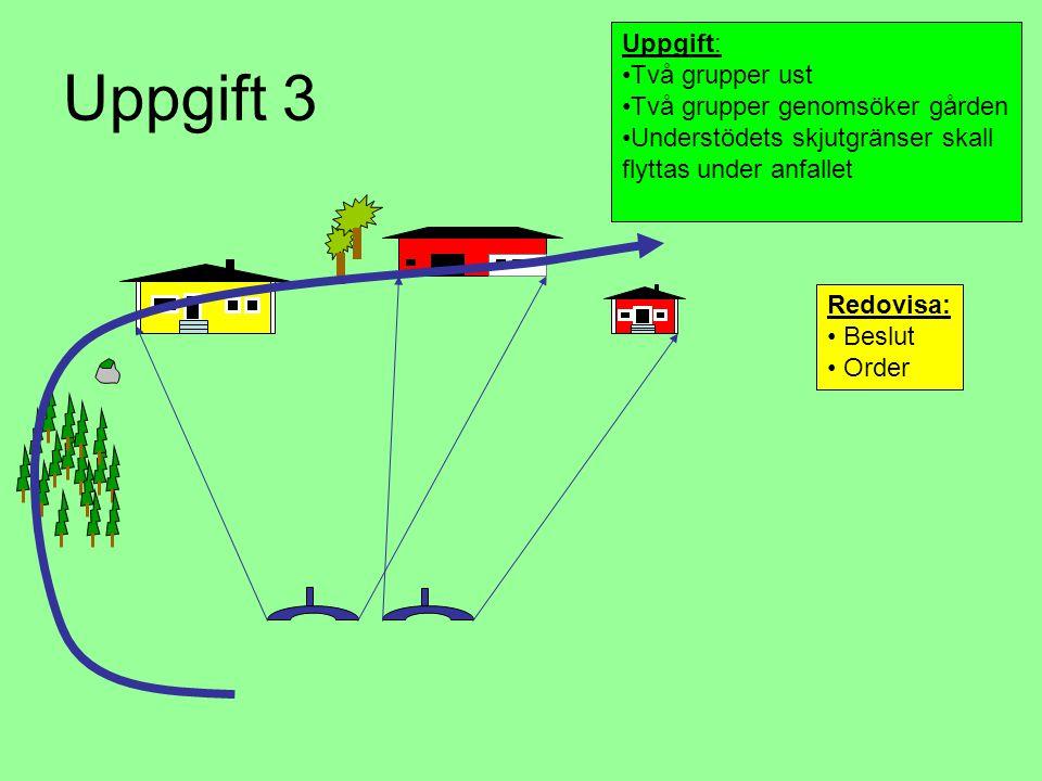 Uppgift 3 Uppgift: •Två grupper ust •Två grupper genomsöker gården •Understödets skjutgränser skall flyttas under anfallet Redovisa: • Beslut • Order