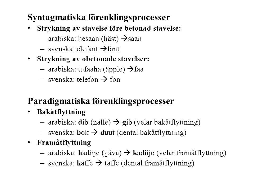 Syntagmatiska förenklingsprocesser • Strykning av stavelse före betonad stavelse: – arabiska: hesaan (häst)  saan – svenska: elefant  fant • Strykni