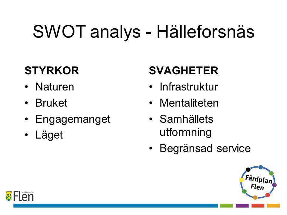 SWOT analys - Hälleforsnäs STYRKOR •Naturen •Bruket •Engagemanget •Läget SVAGHETER •Infrastruktur •Mentaliteten •Samhällets utformning •Begränsad serv