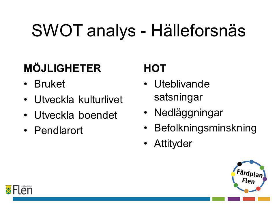 SWOT analys - Hälleforsnäs MÖJLIGHETER •Bruket •Utveckla kulturlivet •Utveckla boendet •Pendlarort HOT •Uteblivande satsningar •Nedläggningar •Befolkn