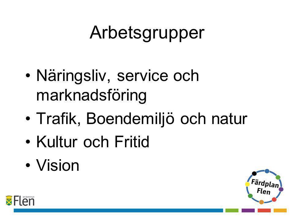 Arbetsgrupper •Näringsliv, service och marknadsföring •Trafik, Boendemiljö och natur •Kultur och Fritid •Vision