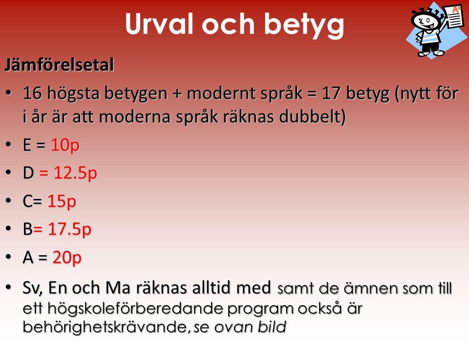 Urval och betygJämförelsetal • 16 högsta betygen + modernt språk = 17 betyg (nytt för i år är att moderna språk räknas dubbelt) • E = 10p • D = 12.5p