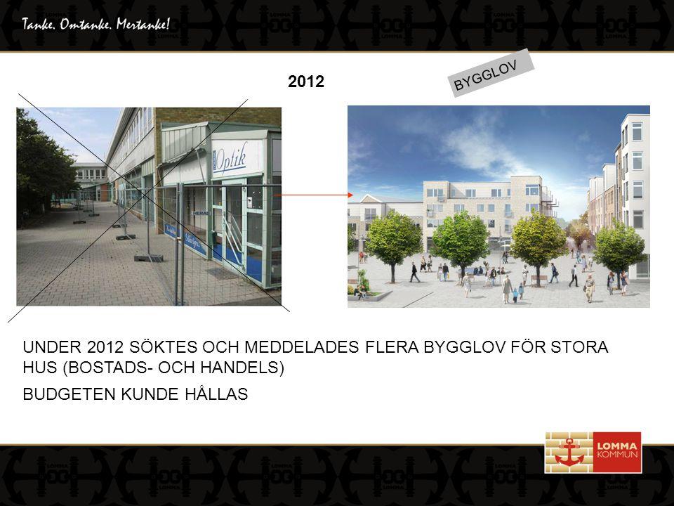 2012 UNDER 2012 SÖKTES OCH MEDDELADES FLERA BYGGLOV FÖR STORA HUS (BOSTADS- OCH HANDELS) BUDGETEN KUNDE HÅLLAS BYGGLOV
