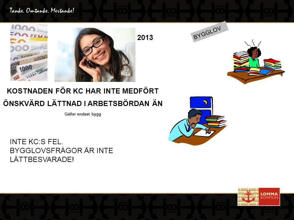 2013 KOSTNADEN FÖR KC HAR INTE MEDFÖRT ÖNSKVÄRD LÄTTNAD I ARBETSBÖRDAN ÄN Gäller endast bygg INTE KC:S FEL.