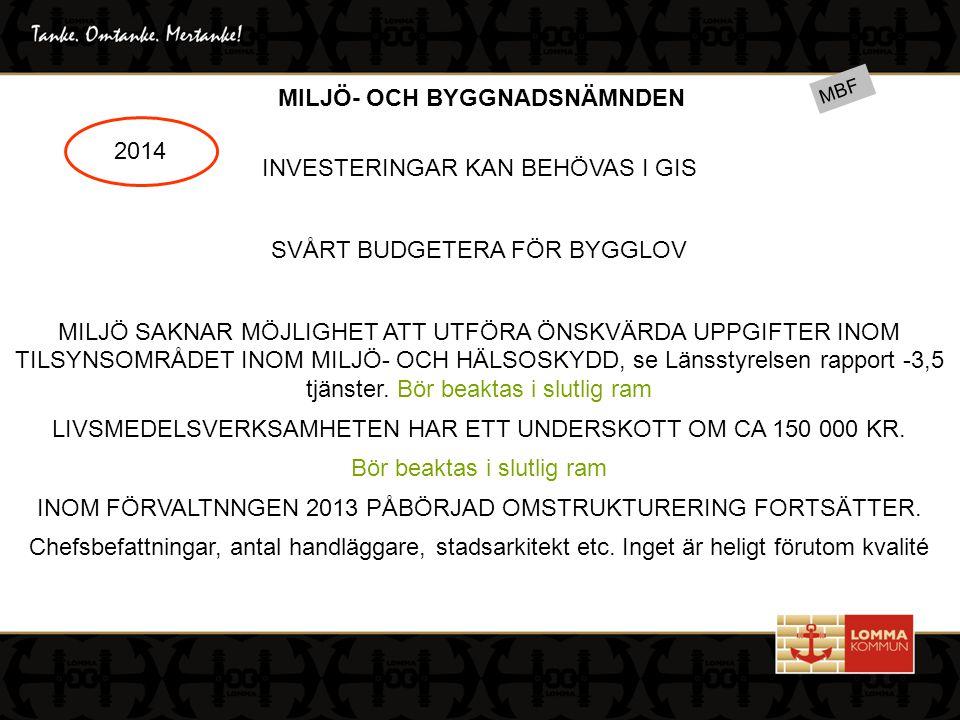 MILJÖ- OCH BYGGNADSNÄMNDEN 2014 MBF INVESTERINGAR KAN BEHÖVAS I GIS SVÅRT BUDGETERA FÖR BYGGLOV MILJÖ SAKNAR MÖJLIGHET ATT UTFÖRA ÖNSKVÄRDA UPPGIFTER INOM TILSYNSOMRÅDET INOM MILJÖ- OCH HÄLSOSKYDD, se Länsstyrelsen rapport -3,5 tjänster.