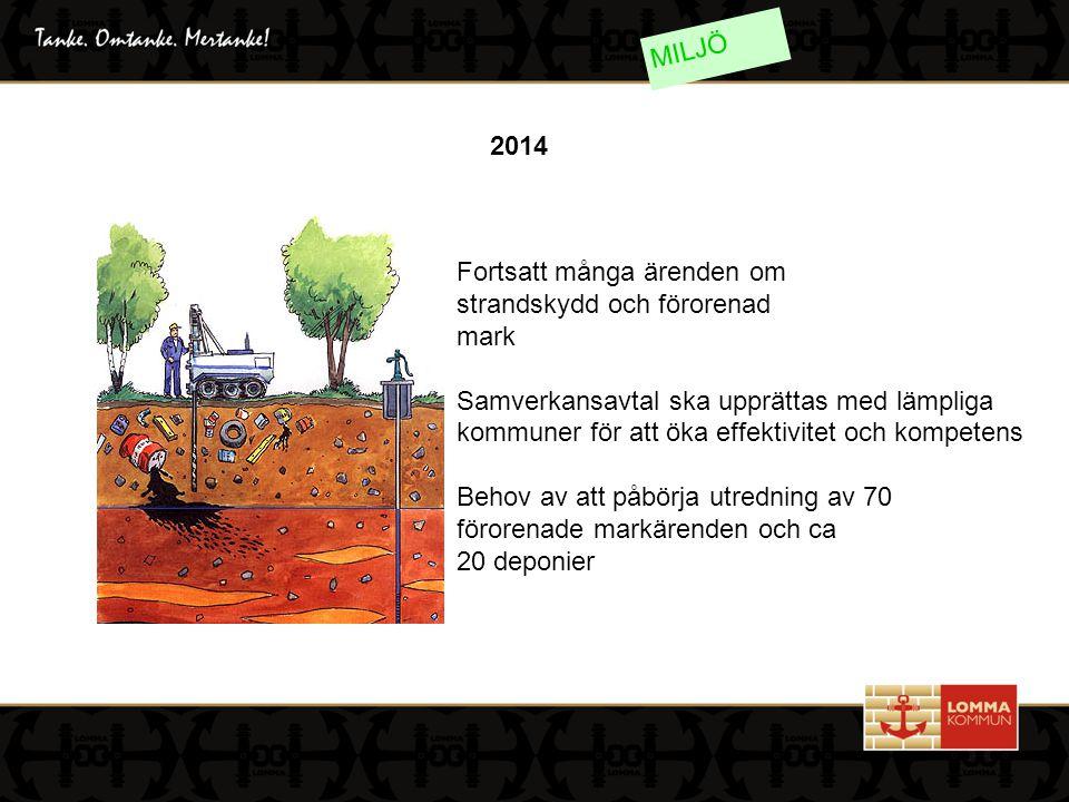 MILJÖ 2014 Fortsatt många ärenden om strandskydd och förorenad mark Samverkansavtal ska upprättas med lämpliga kommuner för att öka effektivitet och kompetens Behov av att påbörja utredning av 70 förorenade markärenden och ca 20 deponier