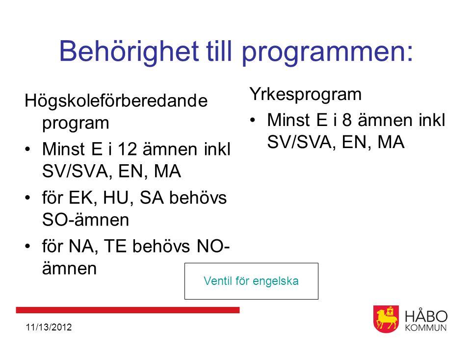 11/13/2012 Lycka till med ungdomarnas framtidsbyggen!