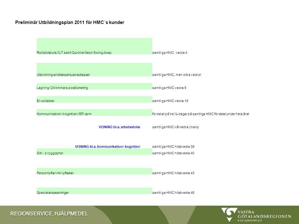 REGIONSERVICE, HJÄLPMEDEL Preliminär Utbildningsplan 2011 för HMC´s kunder Rullstolskurs XLT samt Quickie Neon Swing Away samtliga HMC vecka 4 Utbildn