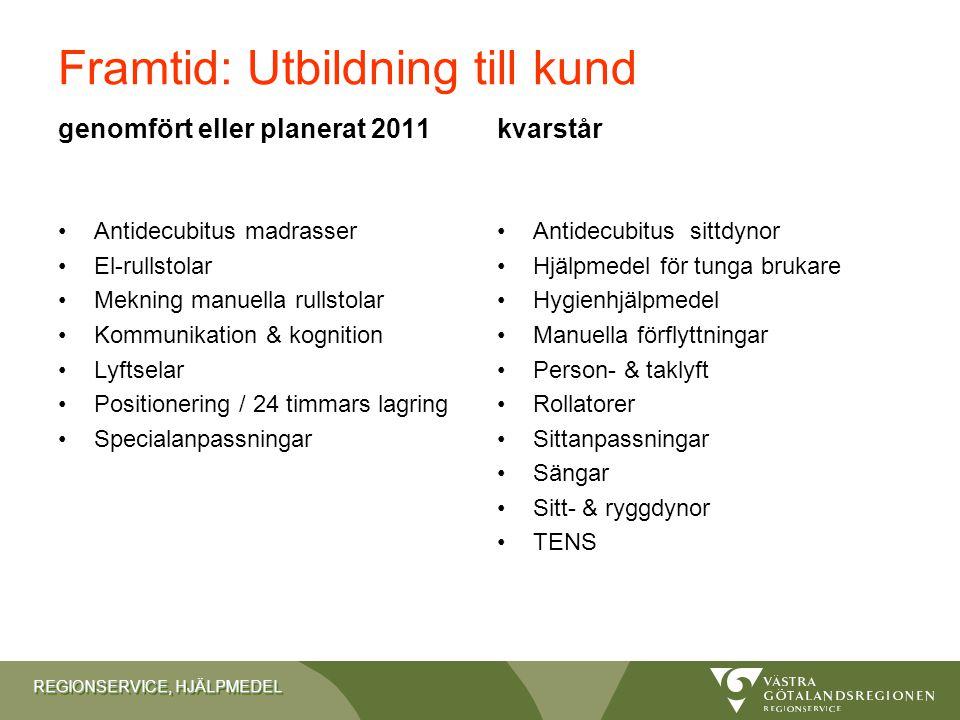 REGIONSERVICE, HJÄLPMEDEL Framtid: Utbildning till kund genomfört eller planerat 2011 •Antidecubitus madrasser •El-rullstolar •Mekning manuella rullst