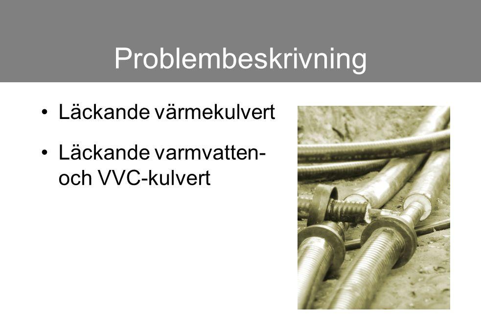 Problembeskrivning •Läckande värmekulvert •Läckande varmvatten- och VVC-kulvert