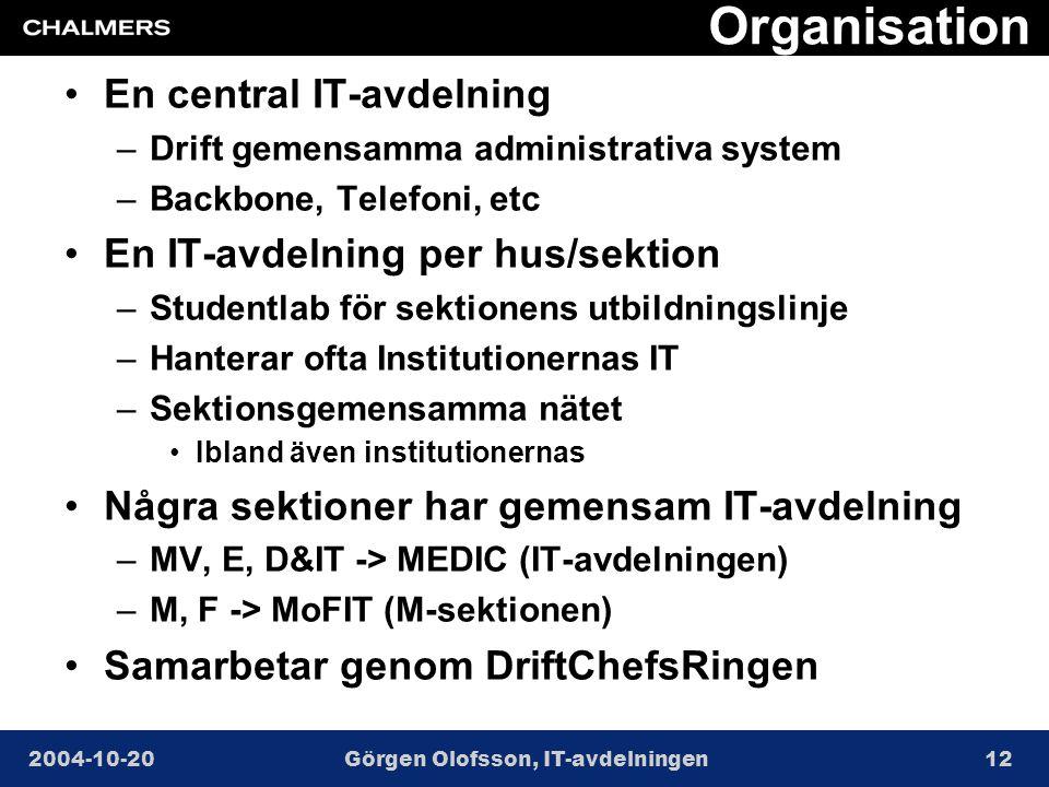2004-10-20Görgen Olofsson, IT-avdelningen12 Organisation •En central IT-avdelning –Drift gemensamma administrativa system –Backbone, Telefoni, etc •En IT-avdelning per hus/sektion –Studentlab för sektionens utbildningslinje –Hanterar ofta Institutionernas IT –Sektionsgemensamma nätet •Ibland även institutionernas •Några sektioner har gemensam IT-avdelning –MV, E, D&IT -> MEDIC (IT-avdelningen) –M, F -> MoFIT (M-sektionen) •Samarbetar genom DriftChefsRingen