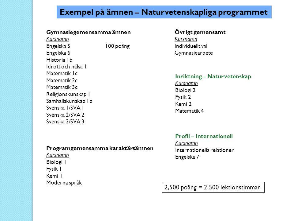 Exempel på ämnen – Naturvetenskapliga programmet Gymnasiegemensamma ämnen Kursnamn Engelska 5 100 poäng Engelska 6 Historia 1b Idrott och hälsa 1 Mate