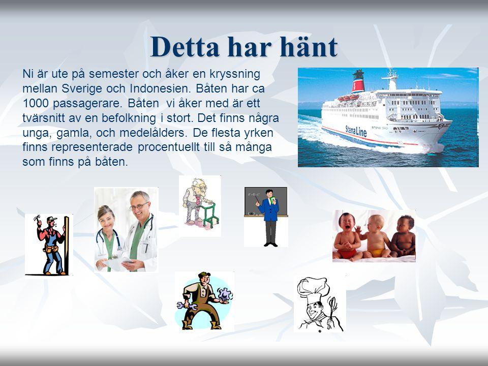 Detta har hänt Ni är ute på semester och åker en kryssning mellan Sverige och Indonesien.