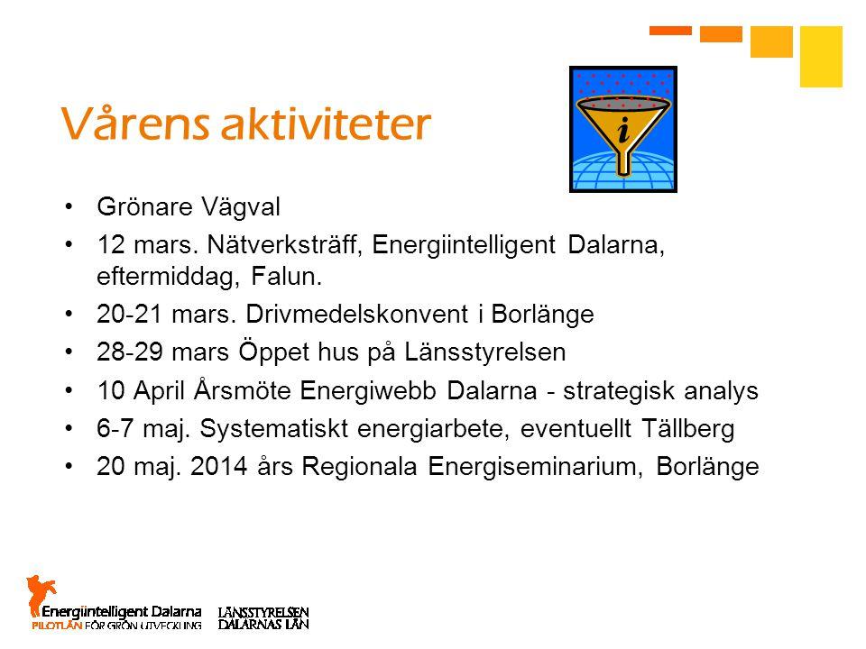 Vårens aktiviteter •Grönare Vägval •12 mars.