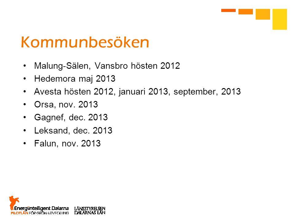 Kommunbesöken •Malung-Sälen, Vansbro hösten 2012 •Hedemora maj 2013 •Avesta hösten 2012, januari 2013, september, 2013 •Orsa, nov.