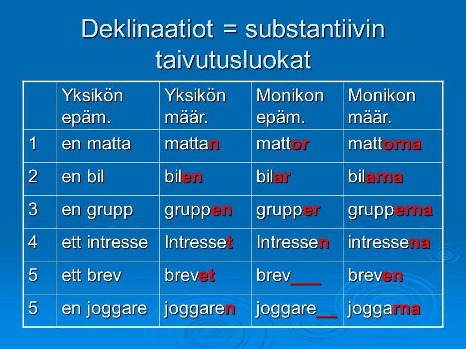 Deklinaatiot = substantiivin taivutusluokat Yksikön epäm.