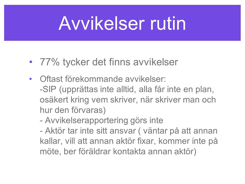 Avvikelser rutin •77% tycker det finns avvikelser •Oftast förekommande avvikelser: -SIP (upprättas inte alltid, alla får inte en plan, osäkert kring v