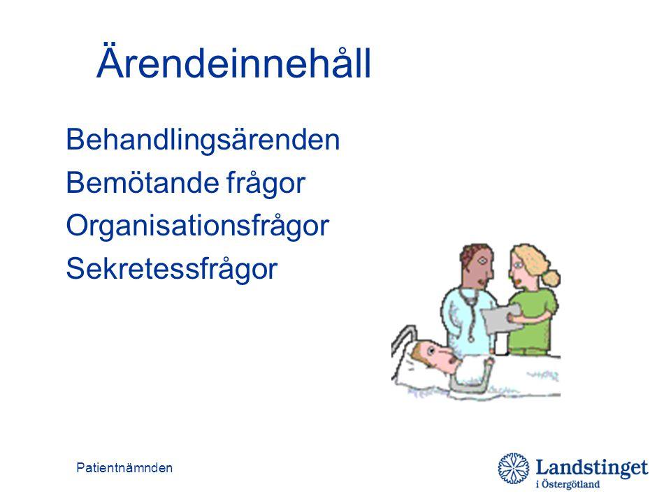 Patientnämnden Ärendeinnehåll Behandlingsärenden Bemötande frågor Organisationsfrågor Sekretessfrågor