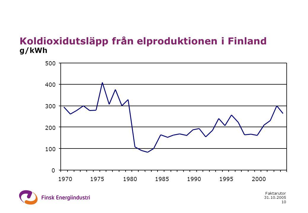 31.10.2005 Faktarutor 10 Koldioxidutsläpp från elproduktionen i Finland g/kWh 0 100 200 300 400 500 1970197519801985199019952000