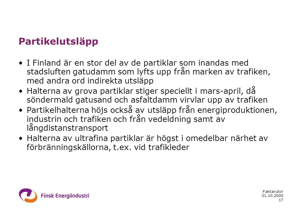 31.10.2005 Faktarutor 17 Partikelutsläpp •I Finland är en stor del av de partiklar som inandas med stadsluften gatudamm som lyfts upp från marken av trafiken, med andra ord indirekta utsläpp •Halterna av grova partiklar stiger speciellt i mars-april, då söndermald gatusand och asfaltdamm virvlar upp av trafiken •Partikelhalterna höjs också av utsläpp från energiproduktionen, industrin och trafiken och från vedeldning samt av långdistanstransport •Halterna av ultrafina partiklar är högst i omedelbar närhet av förbränningskällorna, t.ex.