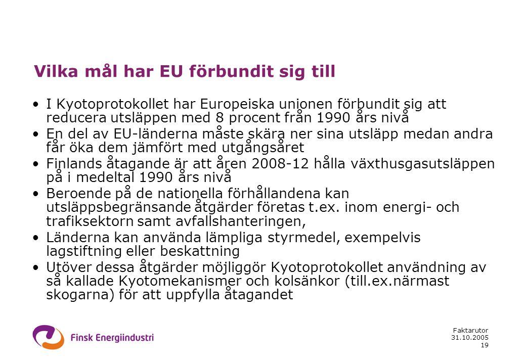 31.10.2005 Faktarutor 19 Vilka mål har EU förbundit sig till •I Kyotoprotokollet har Europeiska unionen förbundit sig att reducera utsläppen med 8 procent från 1990 års nivå •En del av EU-länderna måste skära ner sina utsläpp medan andra får öka dem jämfört med utgångsåret •Finlands åtagande är att åren 2008-12 hålla växthusgasutsläppen på i medeltal 1990 års nivå •Beroende på de nationella förhållandena kan utsläppsbegränsande åtgärder företas t.ex.