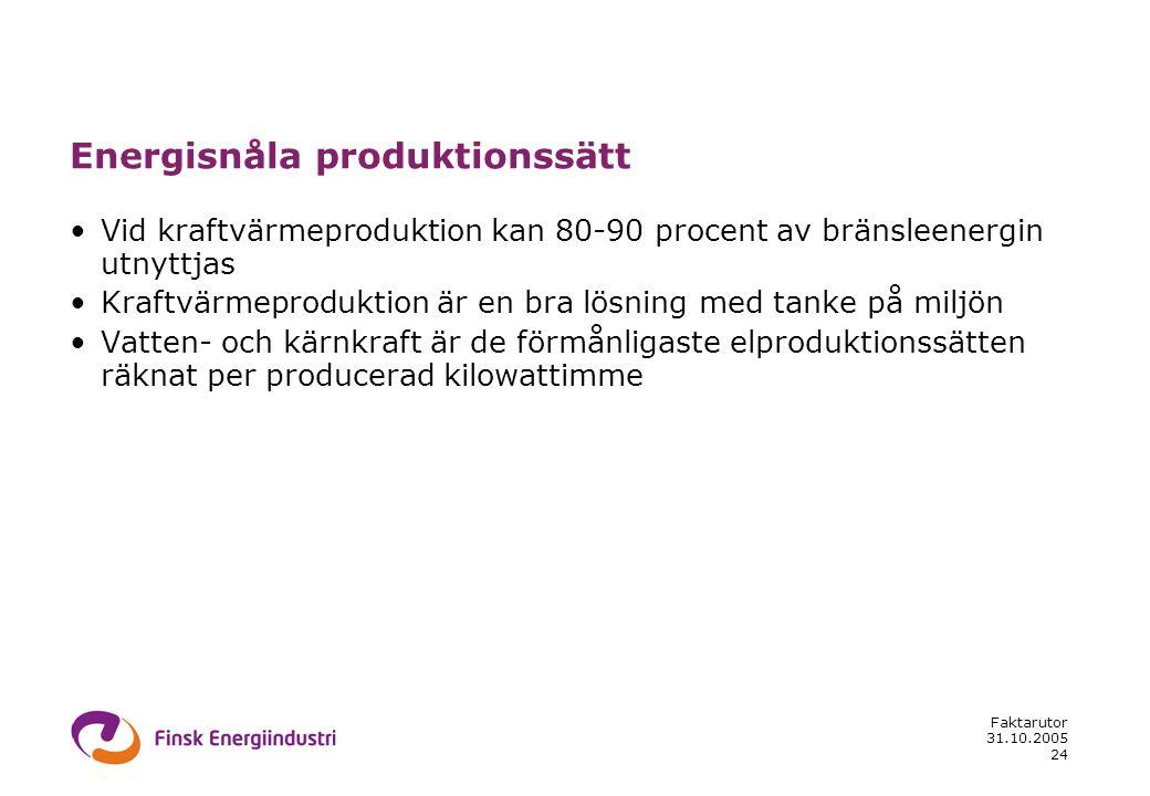 31.10.2005 Faktarutor 24 Energisnåla produktionssätt •Vid kraftvärmeproduktion kan 80-90 procent av bränsleenergin utnyttjas •Kraftvärmeproduktion är en bra lösning med tanke på miljön •Vatten- och kärnkraft är de förmånligaste elproduktionssätten räknat per producerad kilowattimme