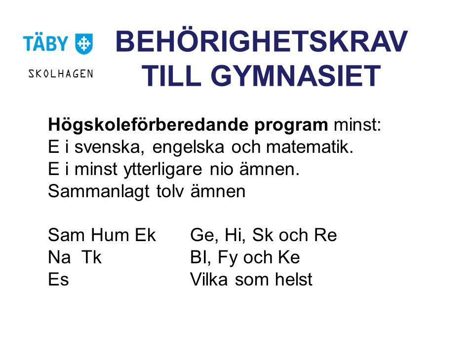 BEHÖRIGHETSKRAV TILL GYMNASIET Högskoleförberedande program minst: E i svenska, engelska och matematik. E i minst ytterligare nio ämnen. Sammanlagt to