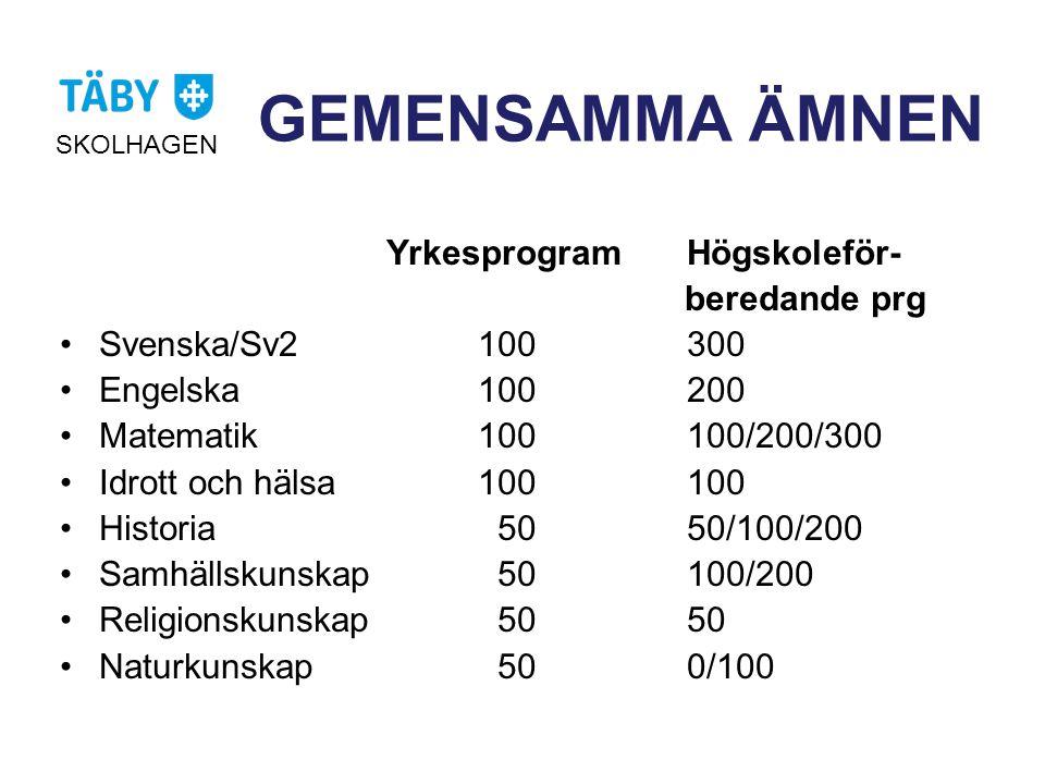 GEMENSAMMA ÄMNEN SKOLHAGEN YrkesprogramHögskoleför- beredande prg •Svenska/Sv2 100300 •Engelska100200 •Matematik100100/200/300 •Idrott och hälsa100100