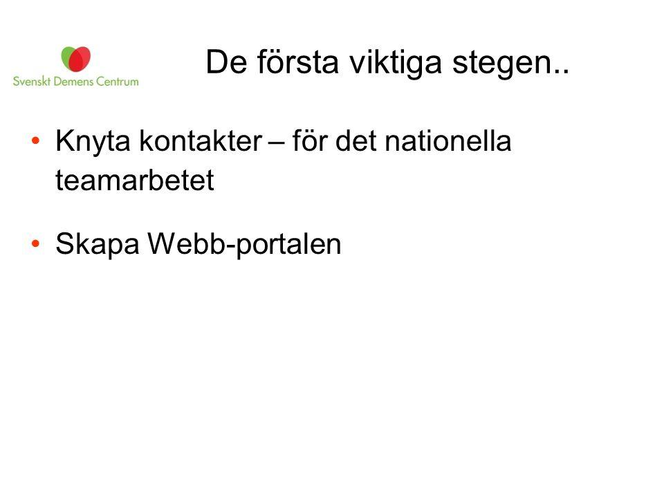 De första viktiga stegen.. •Knyta kontakter – för det nationella teamarbetet •Skapa Webb-portalen