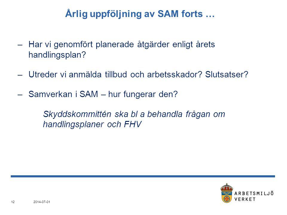 Årlig uppföljning av SAM forts … –Har vi genomfört planerade åtgärder enligt årets handlingsplan? –Utreder vi anmälda tillbud och arbetsskador? Slutsa